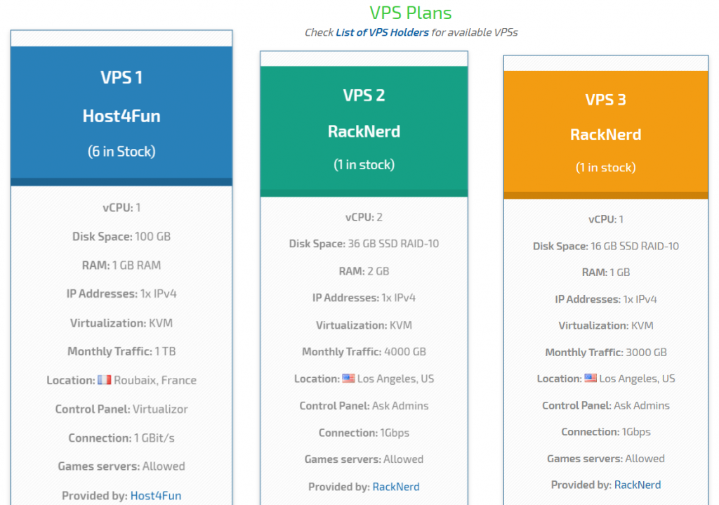 Post4VPS Provides free VPS service after meeting certain activity requirements