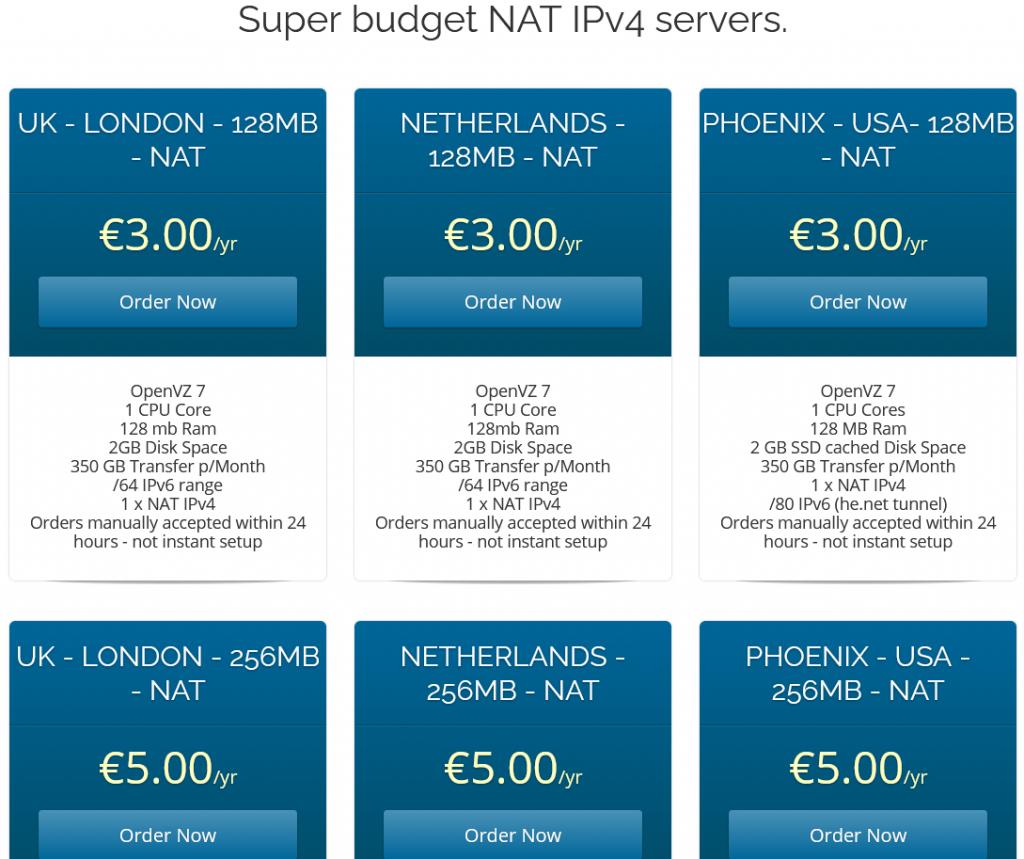 Inception hosting NAT OpenVZ 7